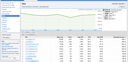 "Adsense ""Site"" Performance Report – You Can Now Maximize Your Adsense Account"