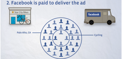 Facebook Actively Asking Users To Advertise With Them To Keep Facebook FREE