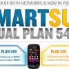 SMART Comm Launches SmartSun Dual Plan 549 With FREE Nokia C2-03 Dual SIM Phone