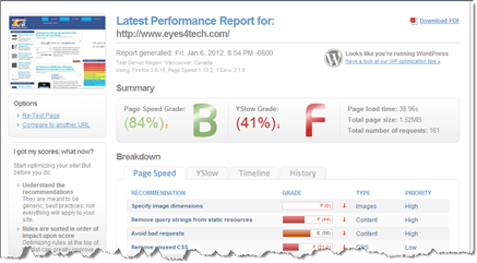 GTMetrix Result Top 3 Website Speed And Analyzer Helps You Optimize Your Blog