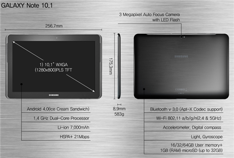Samsung Galaxy Note 10.1 Specifications Samsung Galaxy Note 10.1 From Phablet To Tablet   Specs And Features