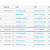 USA Samsung Galaxy Tab 10.1 Wi-Fi Gets Android 4.0.4 Update