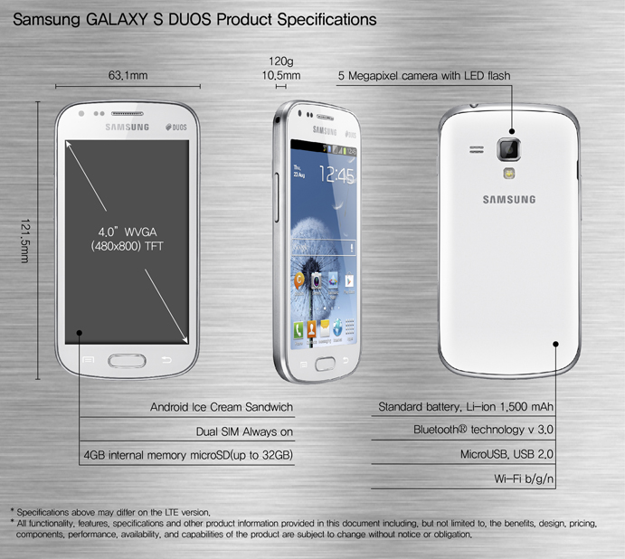 Samsung Galaxy S DUOS Spec Sheet