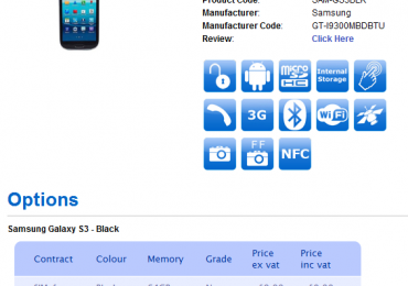 Samsung Galaxy S III Black Color Will Soon Hit The UK