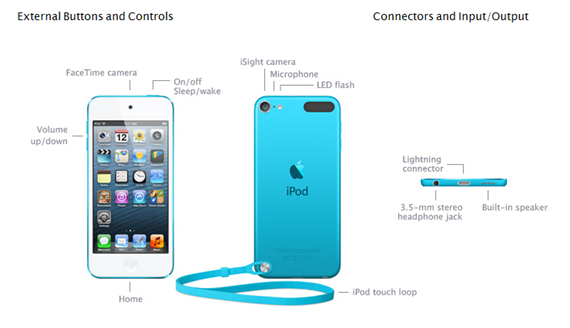 Fifth Generation iPod Touch Connectors