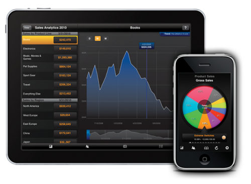 5 Amazing Business Intelligence Tools for your iPad