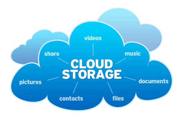 Cloud Online file Storage