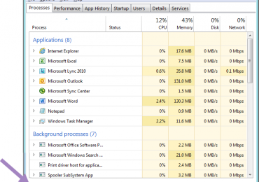 All About Windows 8 Task Manager