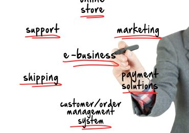 About the Basic Elements of an eCommerce!!