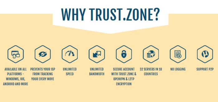 why-trustzone-vpn