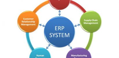 What is ERP Software used for?