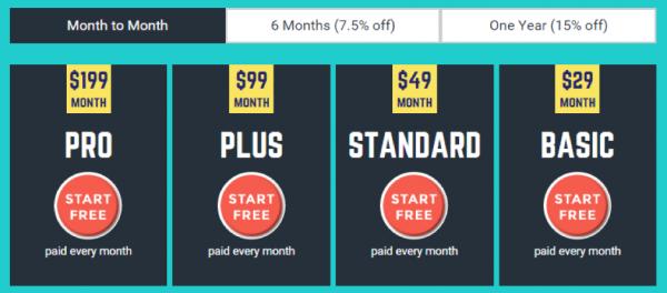 PageWiz-Price