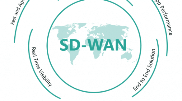 Now In Stock: A SD-WAN Solution For Retail's Pain Points